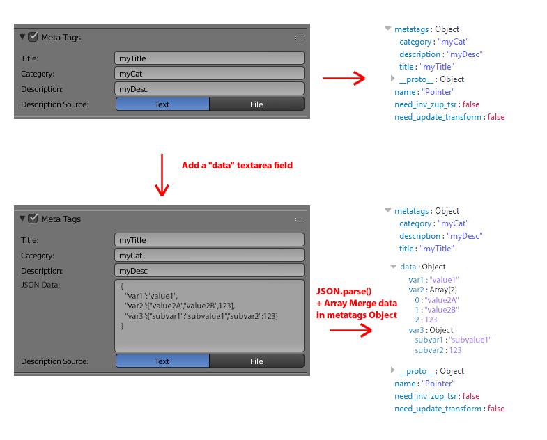 Attach JSON data to a 3D object | Blend4Web